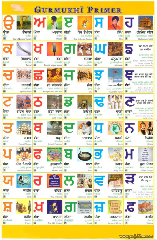 gurmukhi words